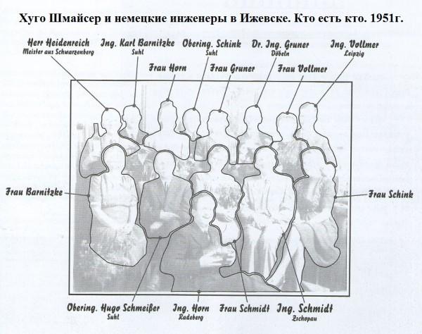6 Шмайсер Хуго и немецкие специалисты в Ижевске в 1951 Кто есть кто